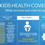 More Children Covered Thanks to Medicaid/CHIP