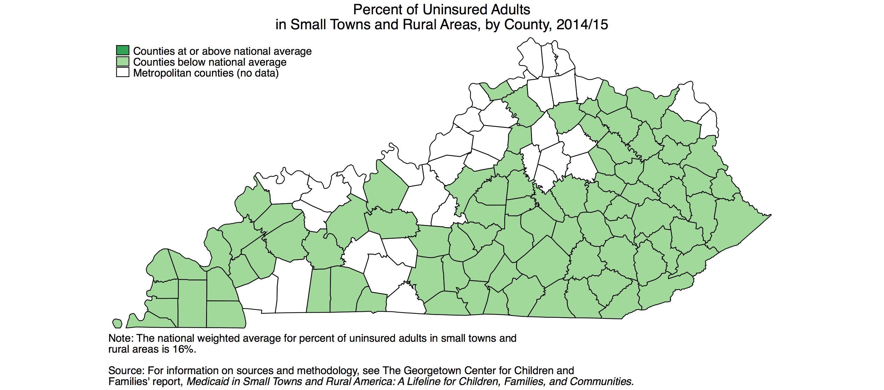 State Data on Adult Health Coverage in Small Towns and Rural Areas ...
