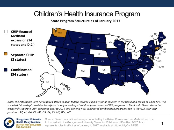 The childrens health insurance program center for children and chip funds are used to run a combination or separate health insurance program ccuart Choice Image